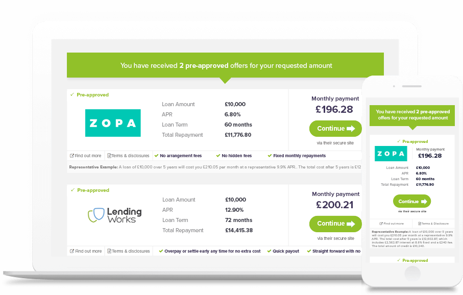 Screenshot of Monevo loan offers